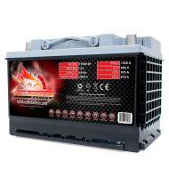 FULL THROTTLE HIGH-PERFORMANCE AGM FT680-48