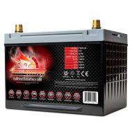 FULL THROTTLE HIGH-PERFORMANCE AGM FT825-34